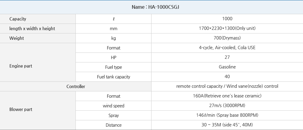 HANA SS Loaded All-In-One Model, 1000L HA-1000CSGJ
