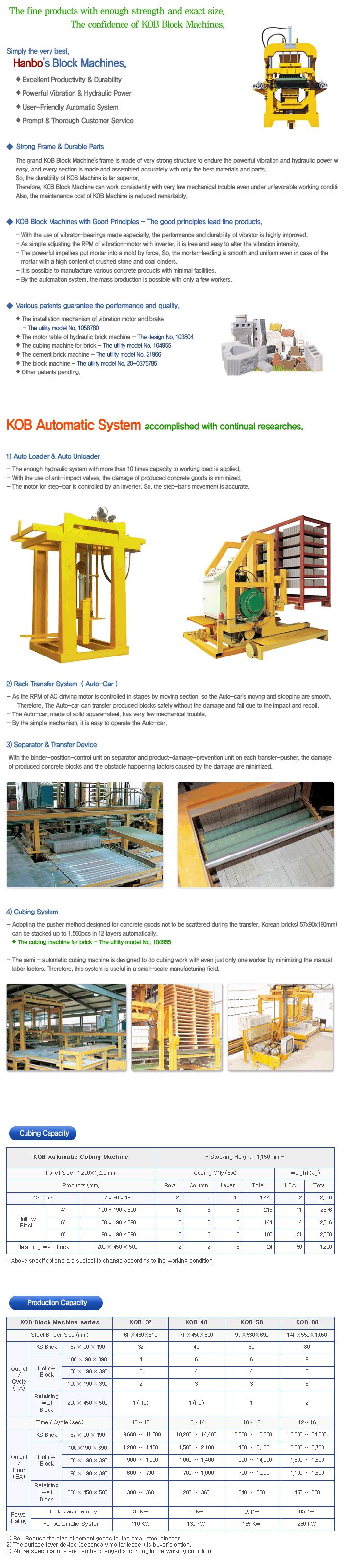 HANBO MACHINE Midsize Block Machine Series KOB-80 / 50 / 40 / 32