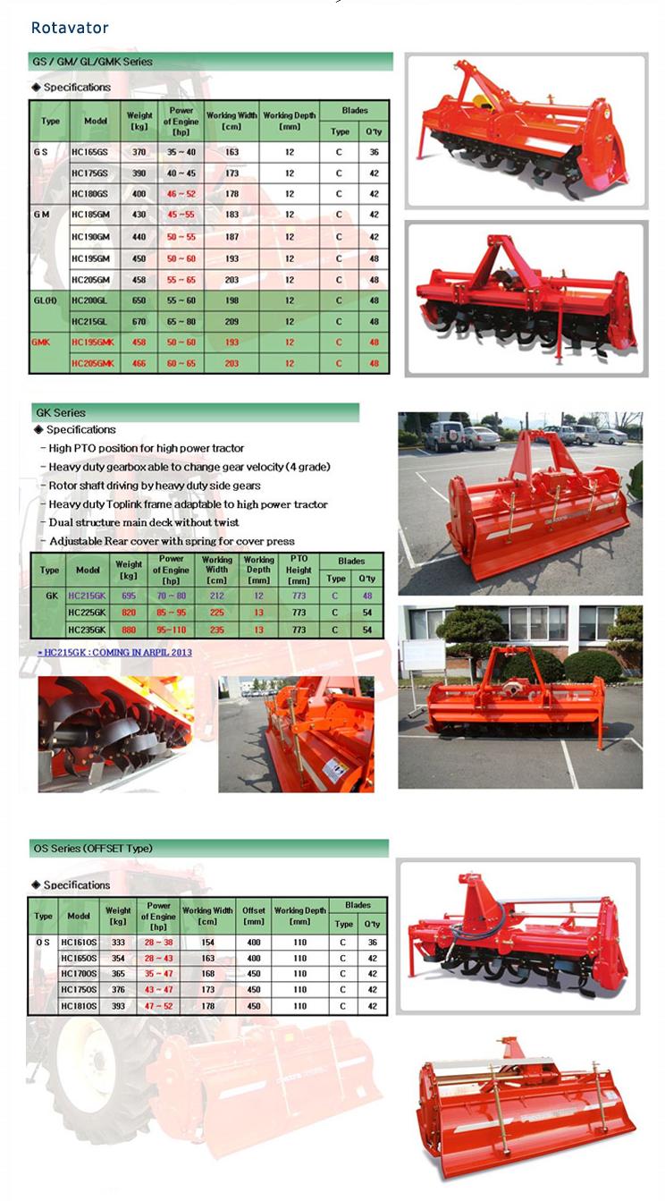 HANKUK CHAIN Rotavator HC-Series