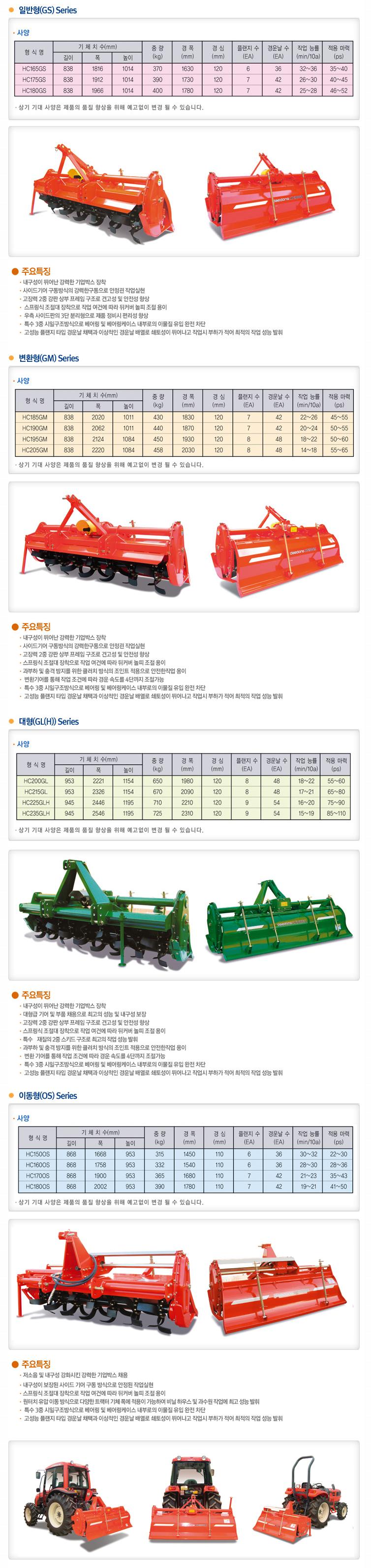 한국체인 로타베이터 HC-Series 1