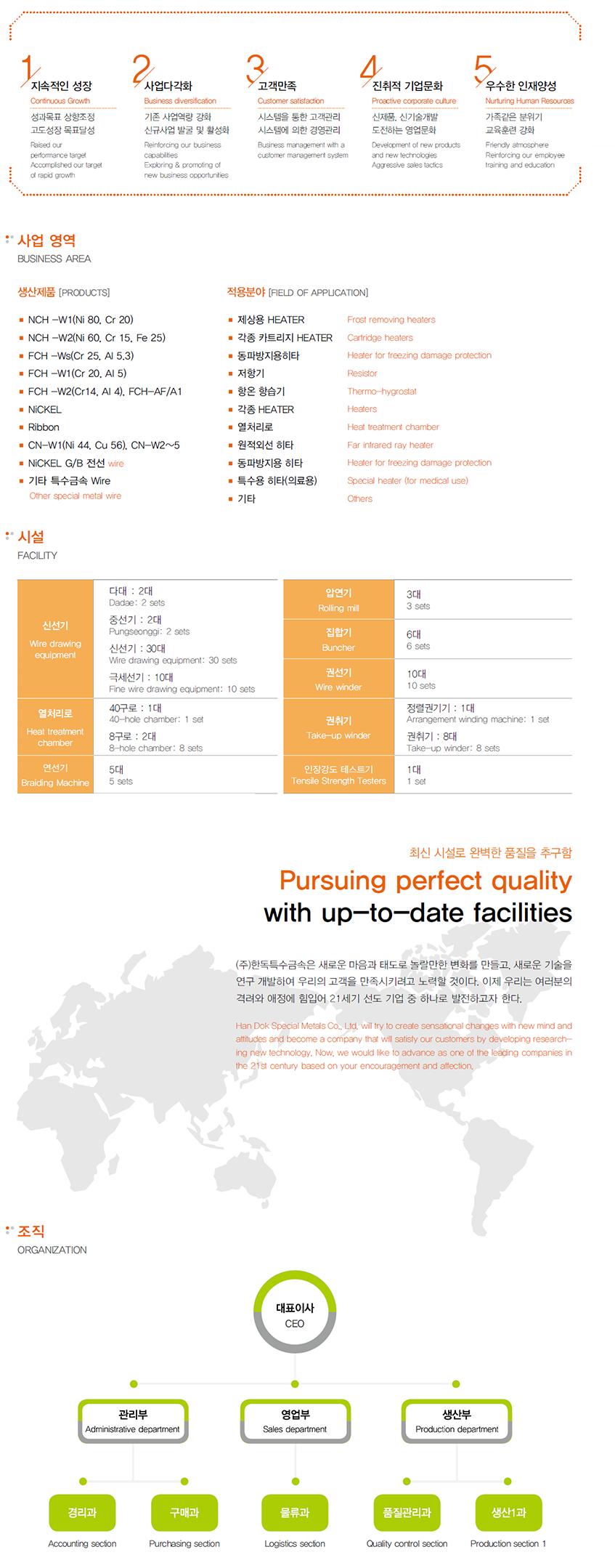 Han Dok Special Metals Business Area