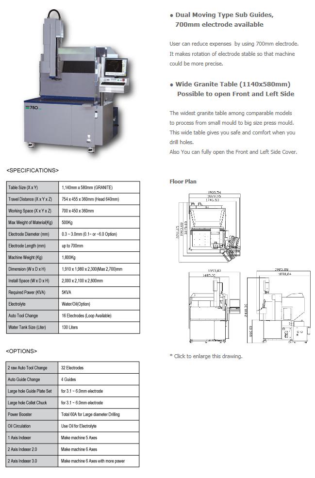 HANKOOK NSD EDM Drilling Machine NSD-750K