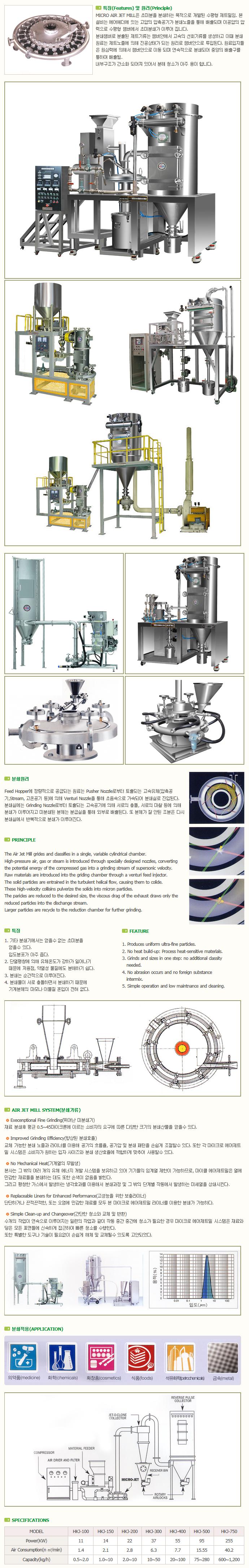한국분체기계(주) Air Jet Mill HKJ Series