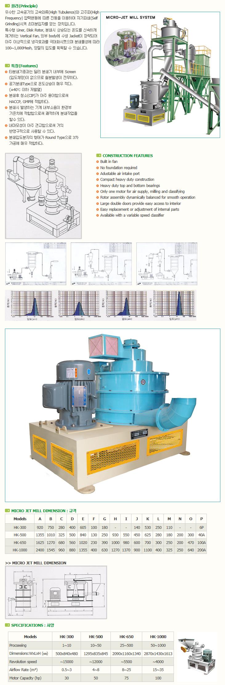한국분체기계(주) Micro-Jet Mill HK Series