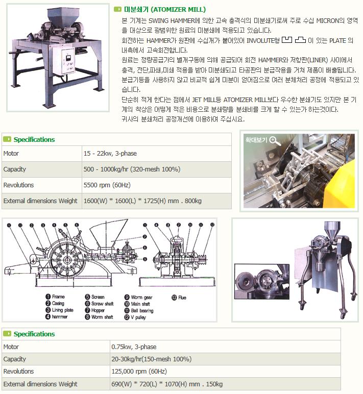 한국분체기계(주) Atomizer Mill