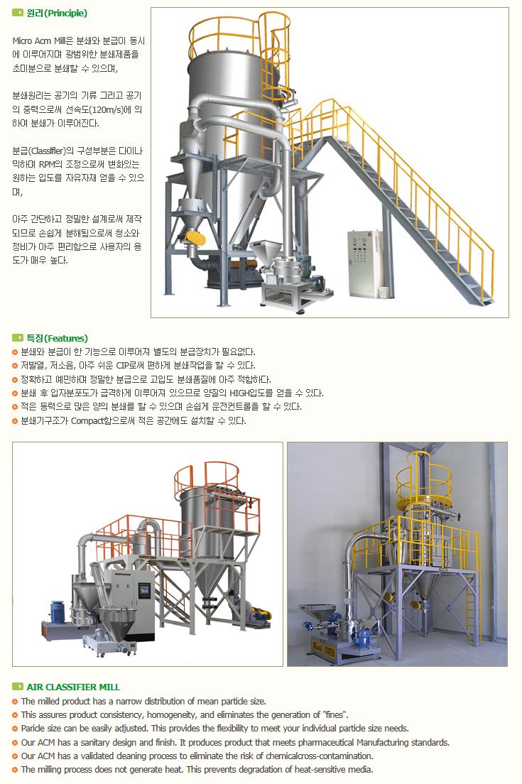 한국분체기계(주) ACM Pulverizer
