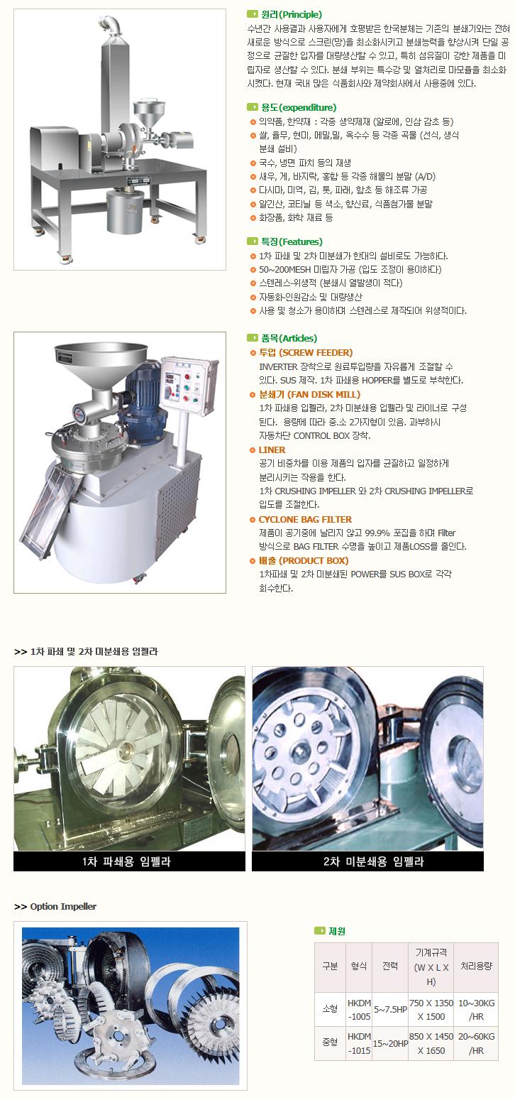 한국분체기계(주) Impact Disk Mill