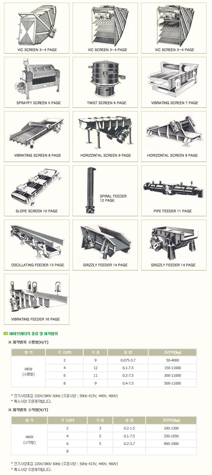 한국분체기계(주) Vibrator Screen