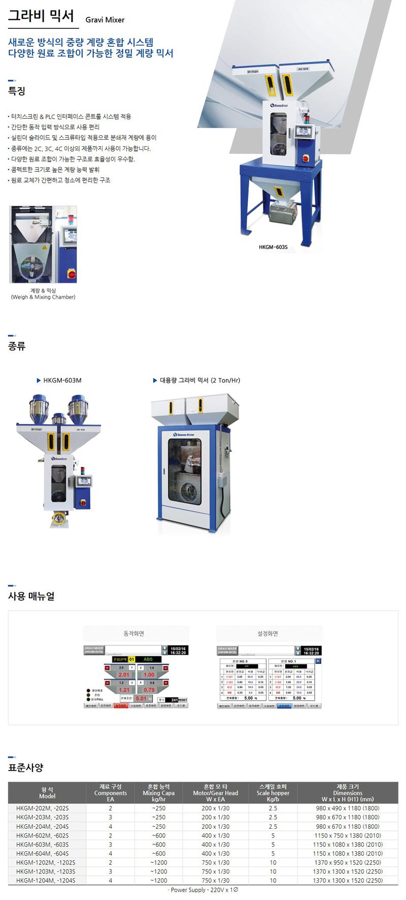 한국시스템(주) 그라비 믹서