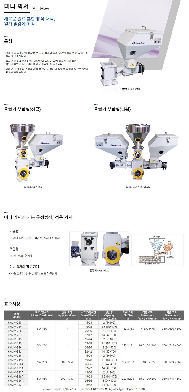 한국시스템(주) 미니 믹서