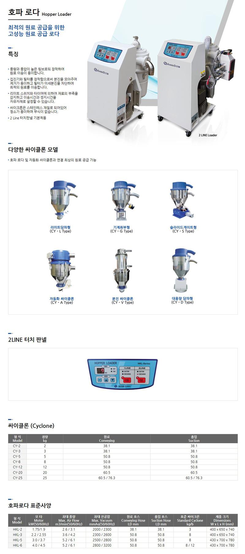 한국시스템(주) 호파 로다