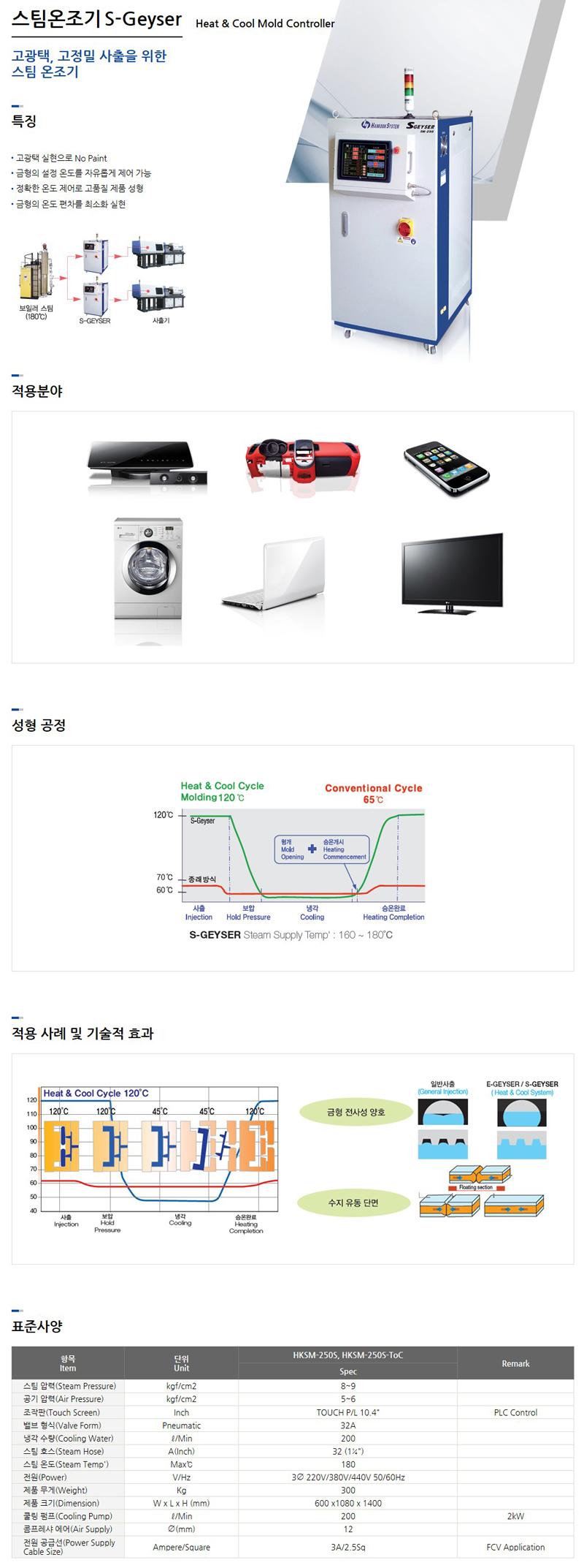 한국시스템(주) 스팀온조기