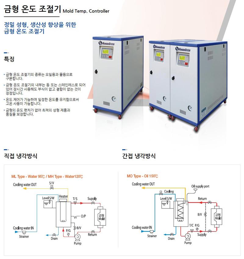 한국시스템(주) 금형 온도 조절기