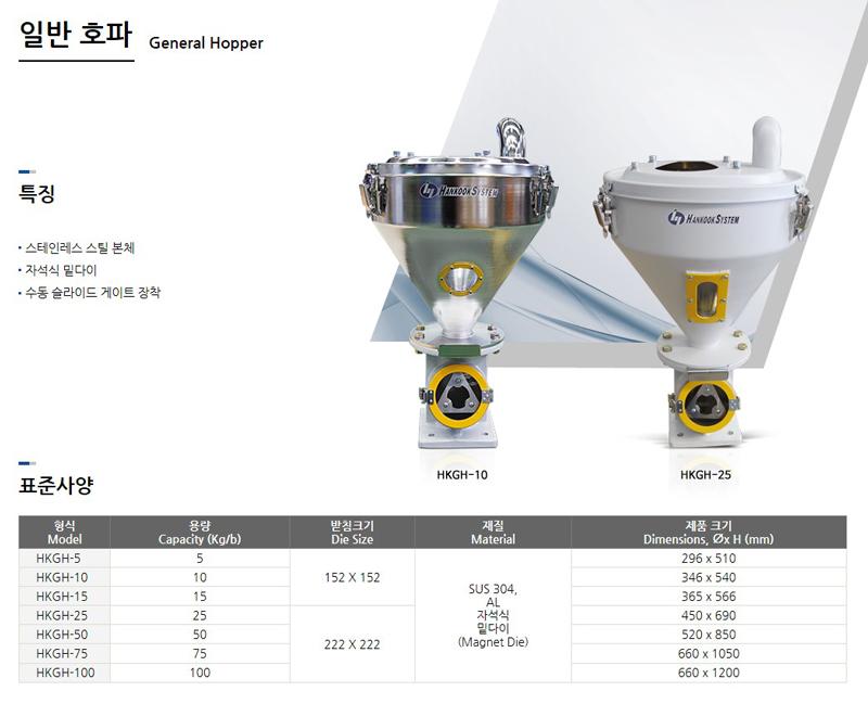 한국시스템(주) 일반 호파