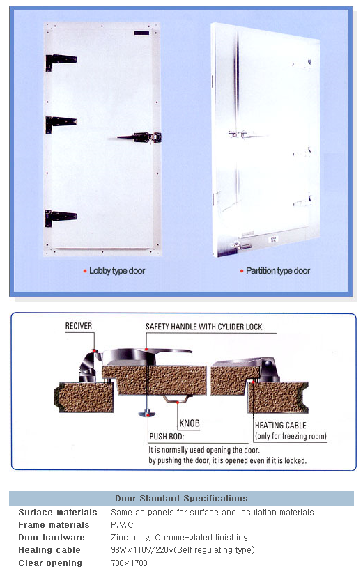 Hankuk Miboo Insulation Doors