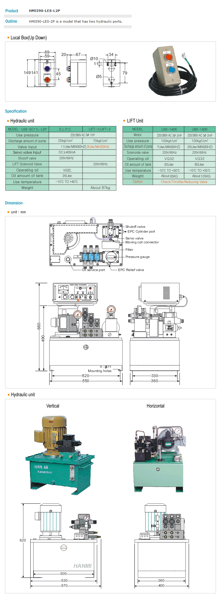 HANMI ELECTRONICS Hydraulic HMII90-LES-L2P