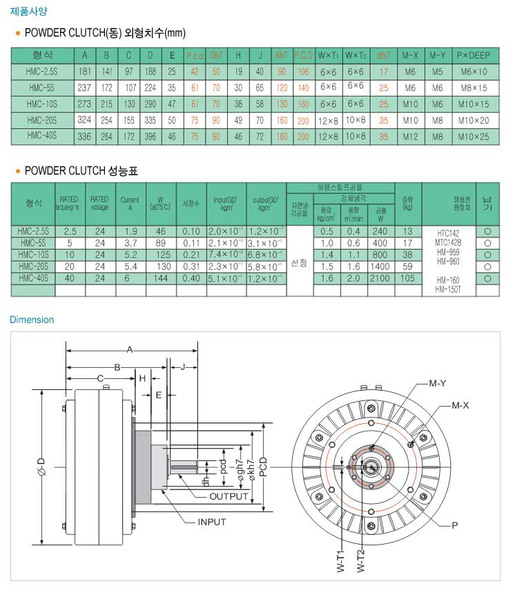 (주)한미전자제어 자연냉각(동축형) Powder Clutch HMC-series 1