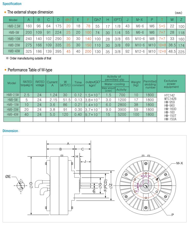 HANMI ELECTRONICS Water-Cooling Type Powder Brake HMB-series