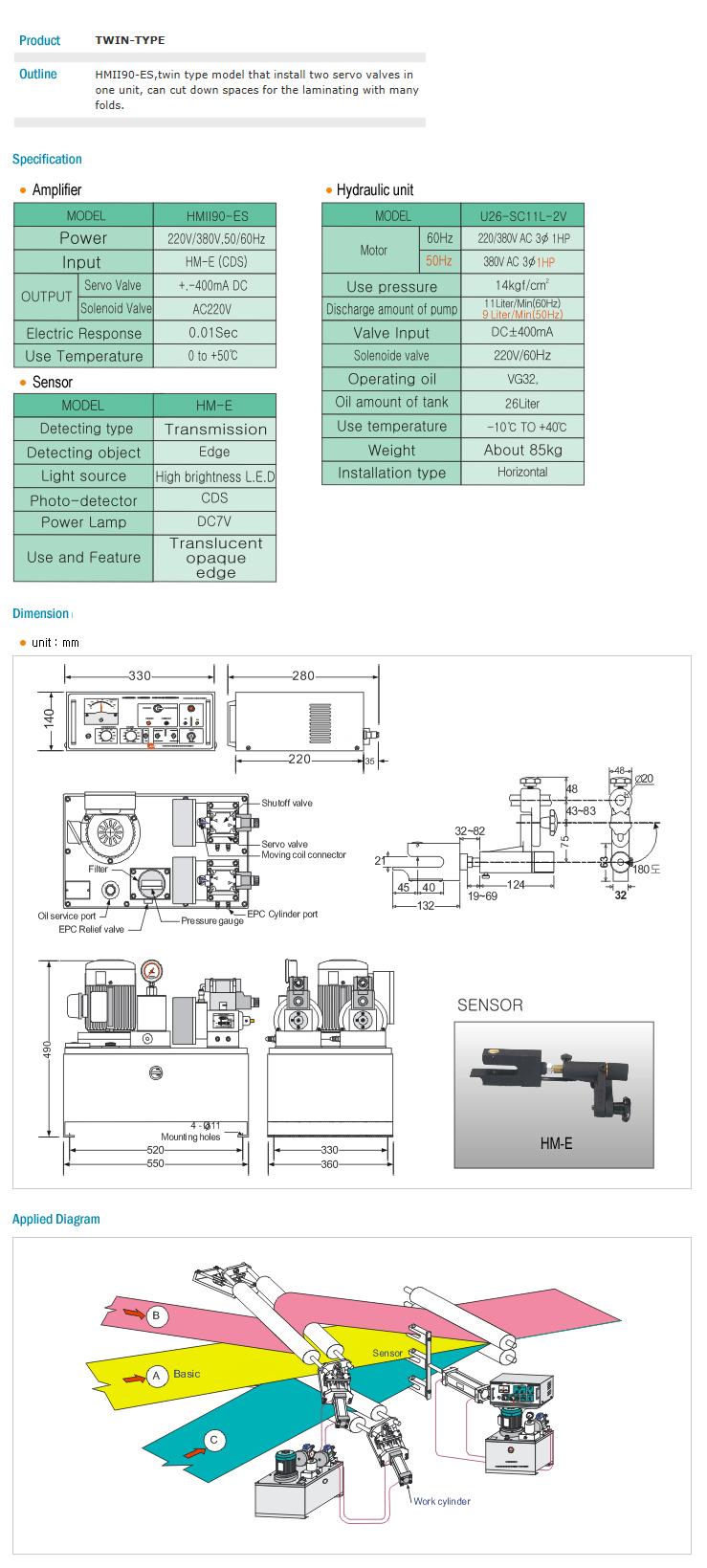 HANMI ELECTRONICS Hydraulic TWIN-TYPE