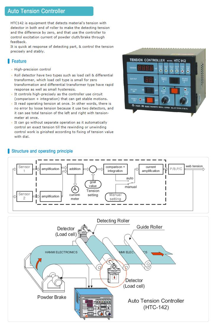 HANMI ELECTRONICS Auto Tension Controller
