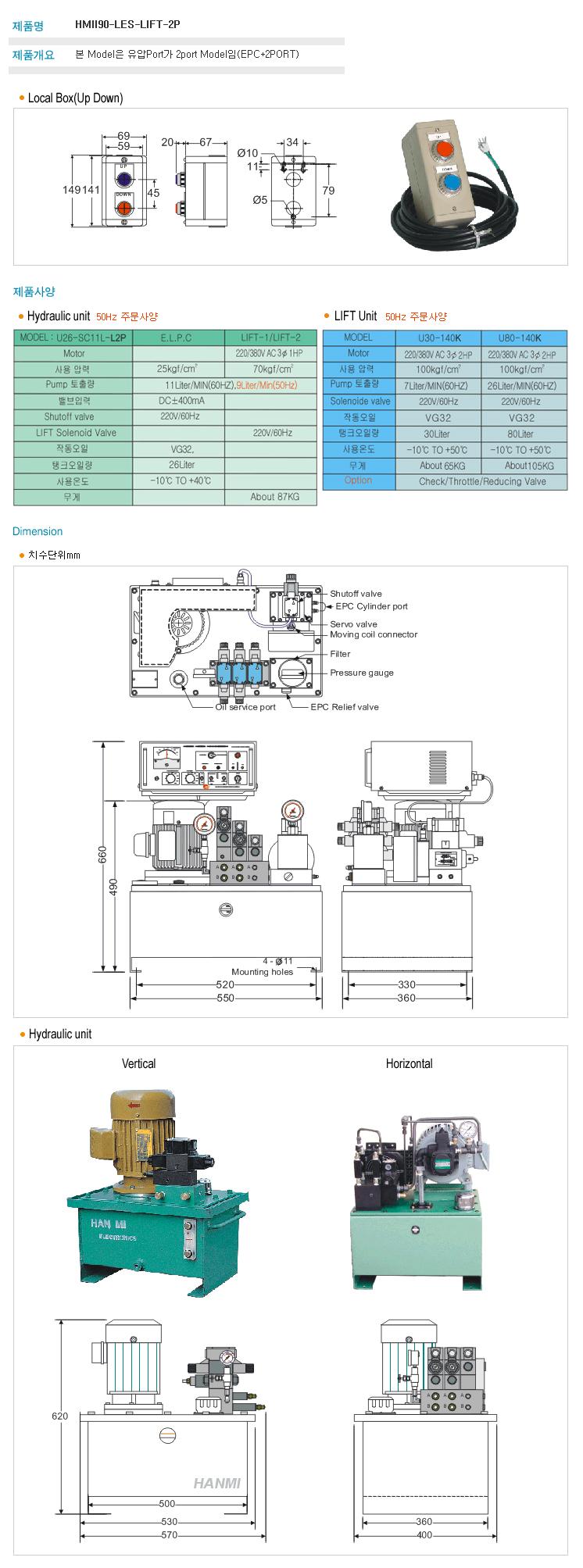 (주)한미전자제어 유압식 (일체형) HMII90-LES-L2P 1