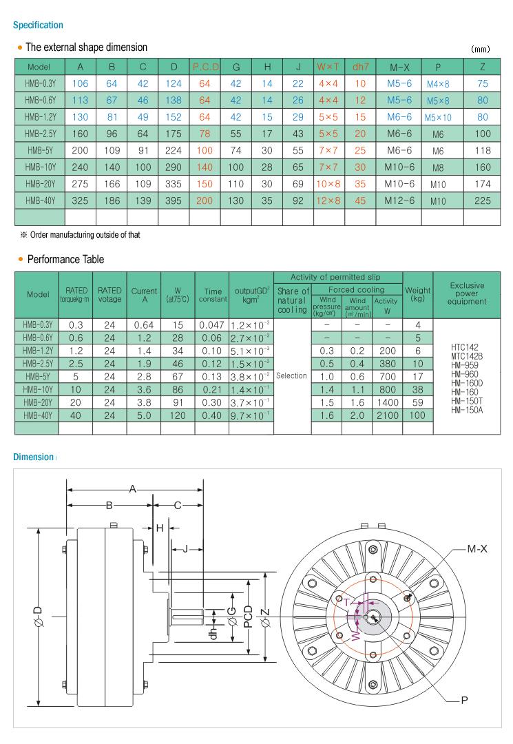 HANMI ELECTRONICS Natural Cooling Type Powder Brake HMB-series