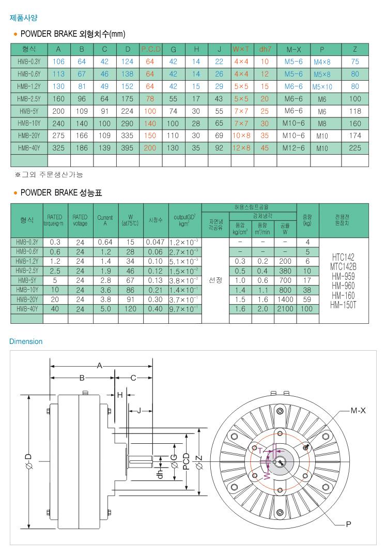 (주)한미전자제어 자연냉각방식 Powder Brake HMB-series 1