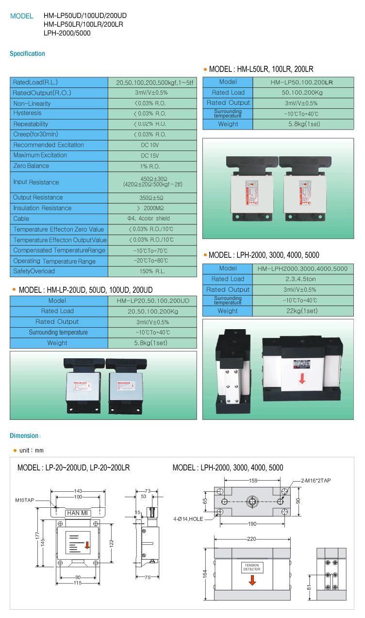 HANMI ELECTRONICS Detector HM-LP/LPH
