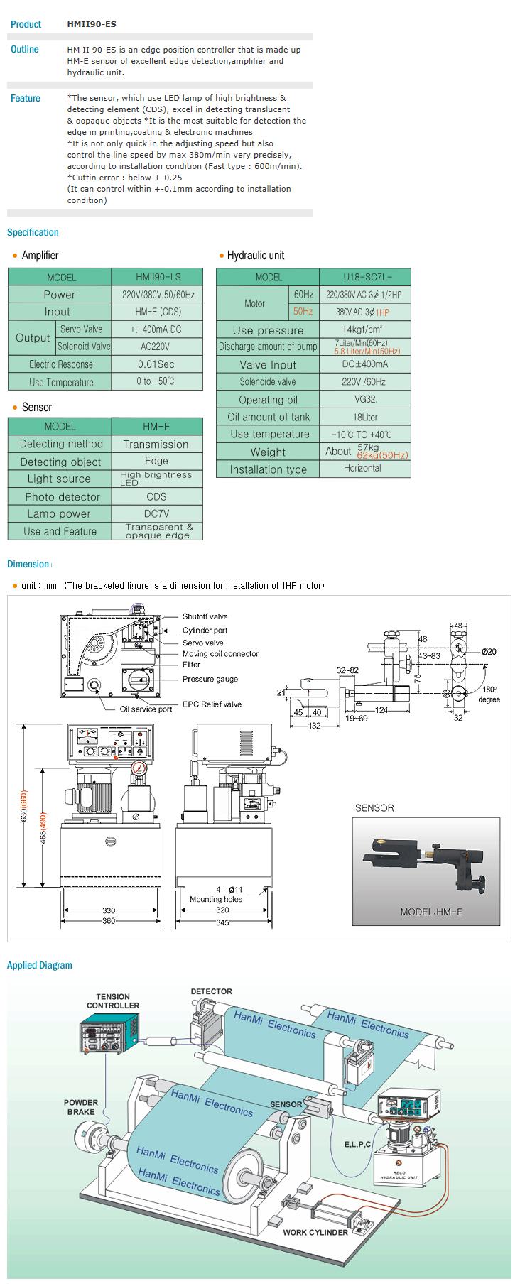 HANMI ELECTRONICS Hydraulic HMII90-ES