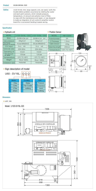 HANMI ELECTRONICS Integrated Type EPC U120-SV16L-323