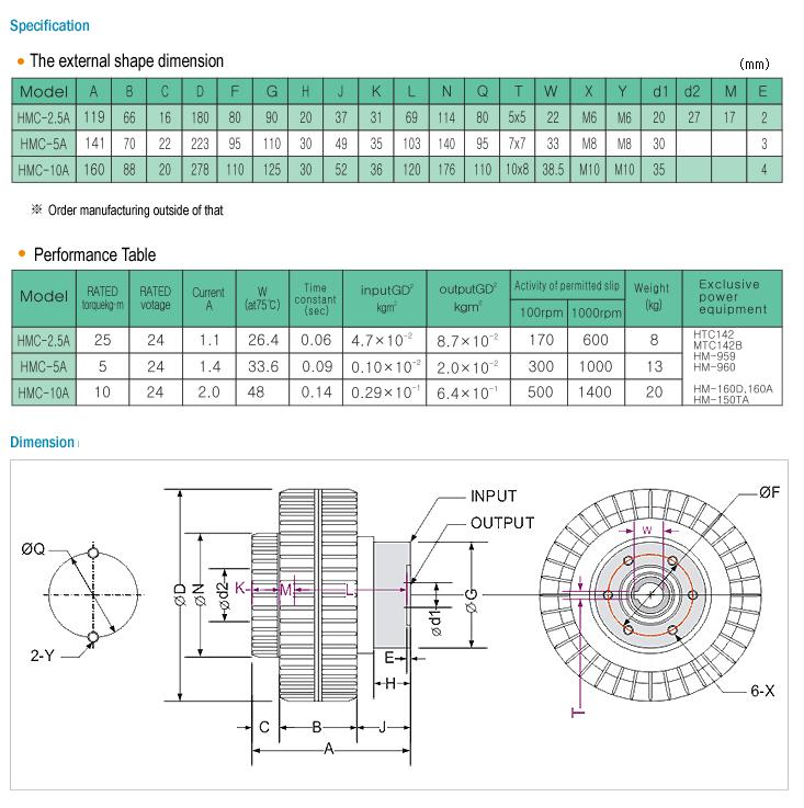 HANMI ELECTRONICS Outside Heatproof Type Powder Clutch HMC-series