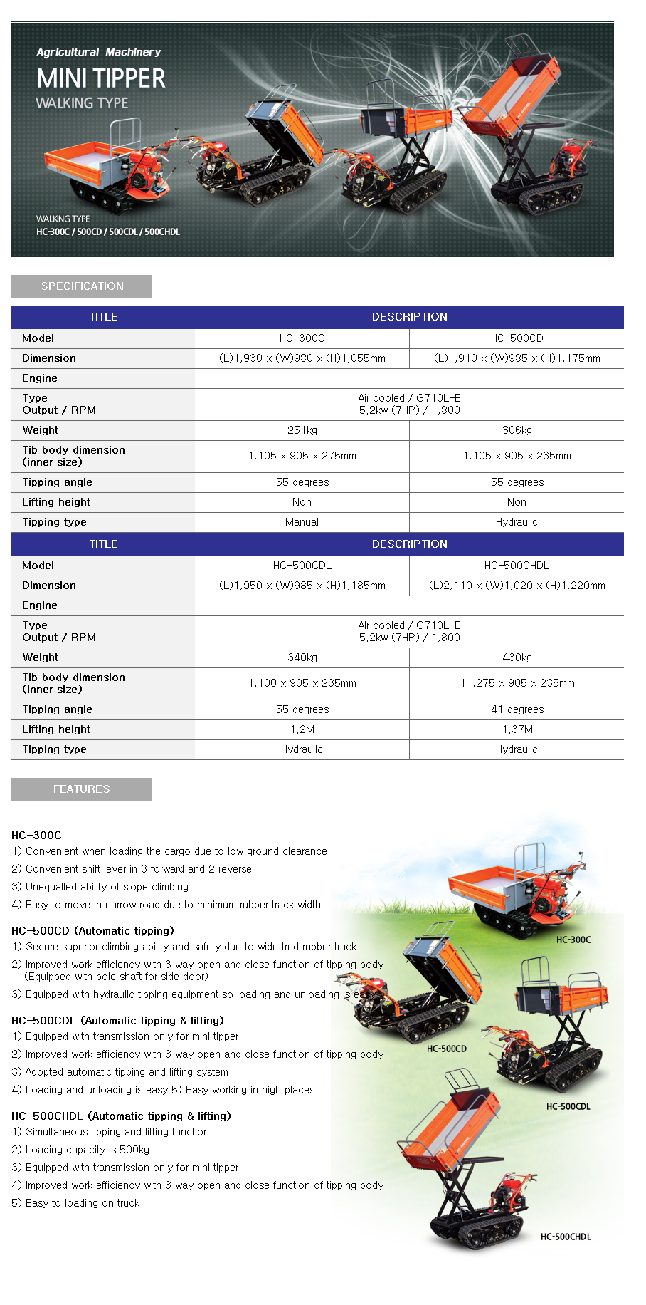 HANSEO PRECISION Power Carrier HC-Series 1