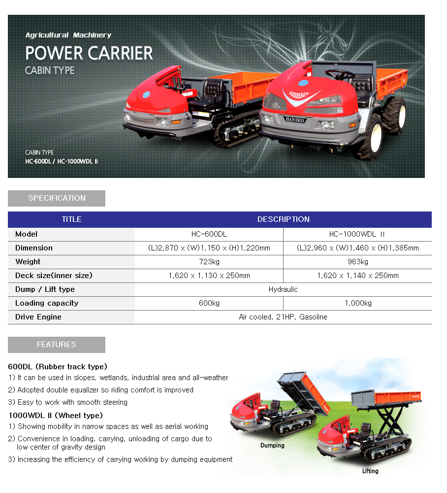 HANSEO PRECISION Power Carrier HC-Series