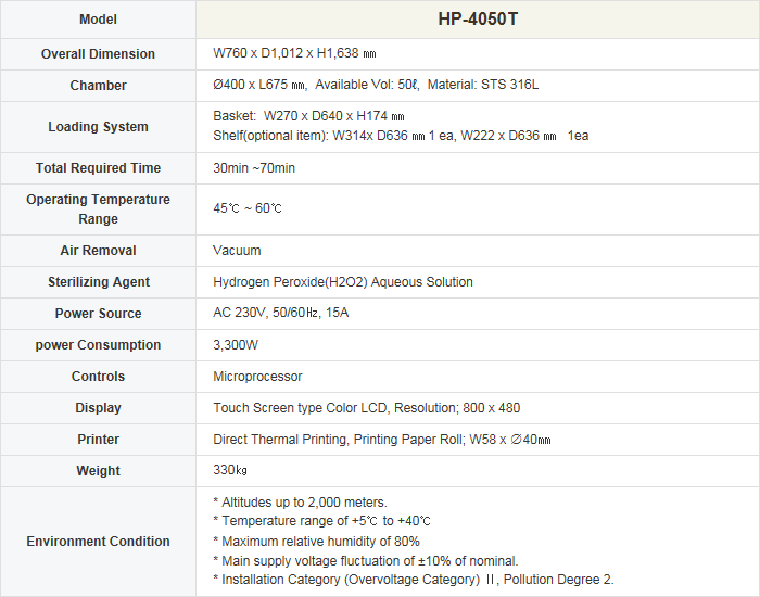 HANSHIN MEDICAL 50 liters HP-4050T 2