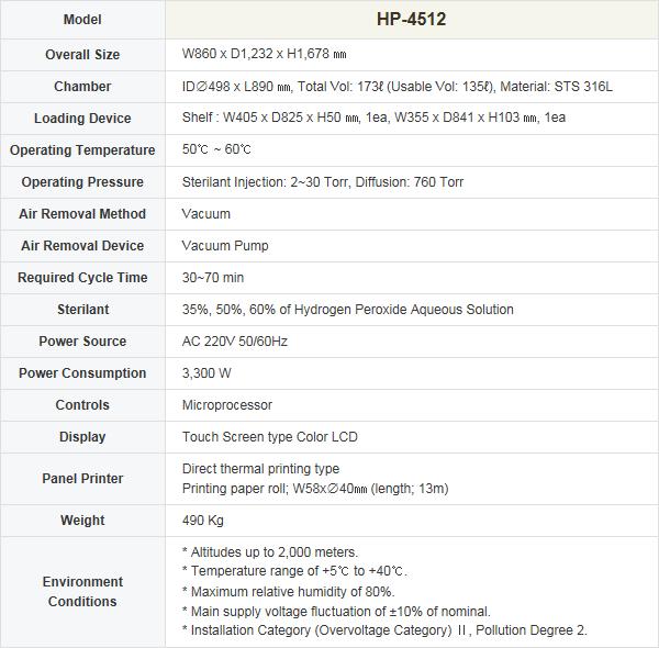 HANSHIN MEDICAL 135 liters HP-4512 2