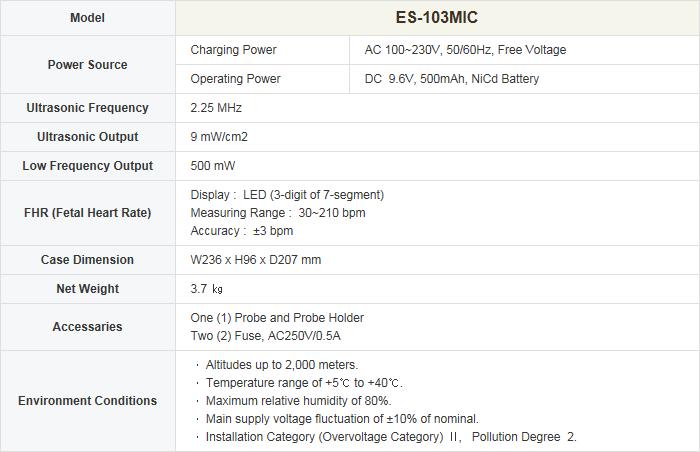 HANSHIN MEDICAL  ES-103MIC 1