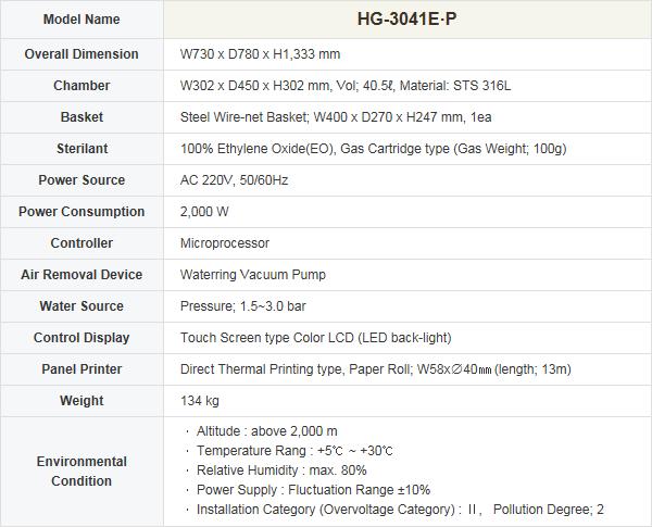 HANSHIN MEDICAL 41 liters HS-3241-EO/E·P 5