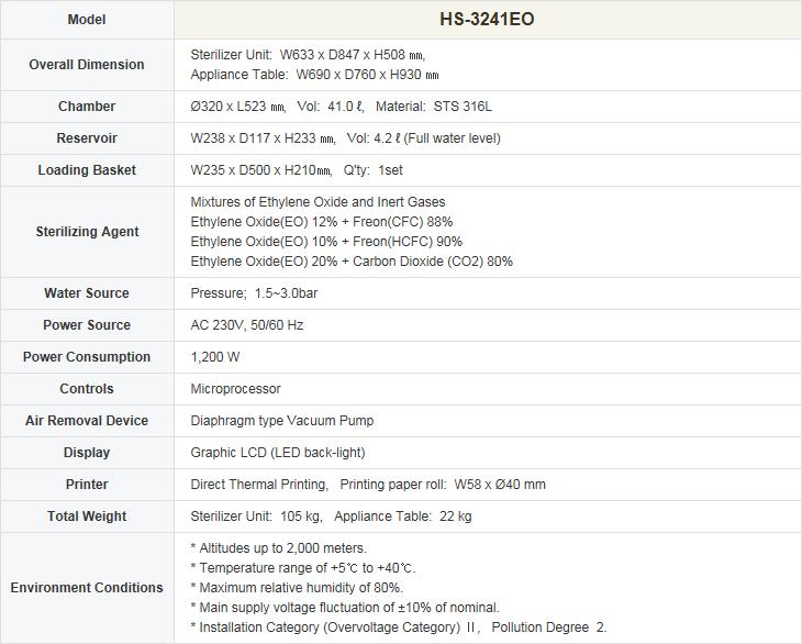 HANSHIN MEDICAL 41 liters HS-3241-EO/E·P 2