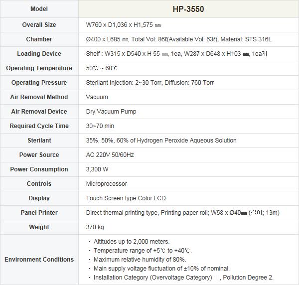 HANSHIN MEDICAL 63 liters HP-3550 2