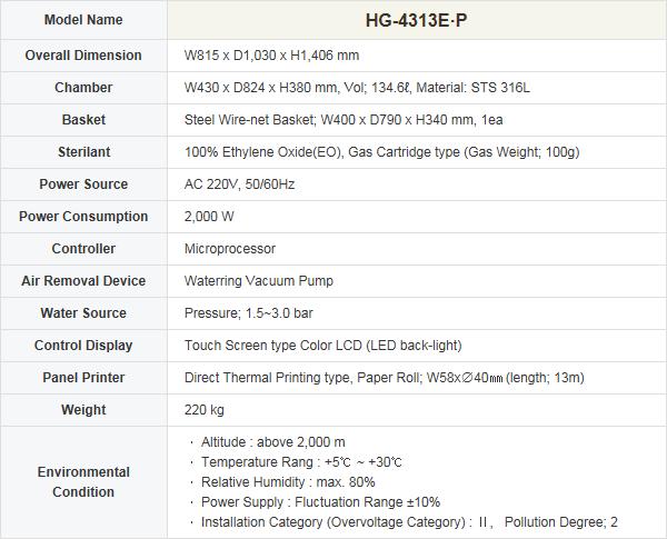 HANSHIN MEDICAL 135 liters HS-4313-EO/E·P 5