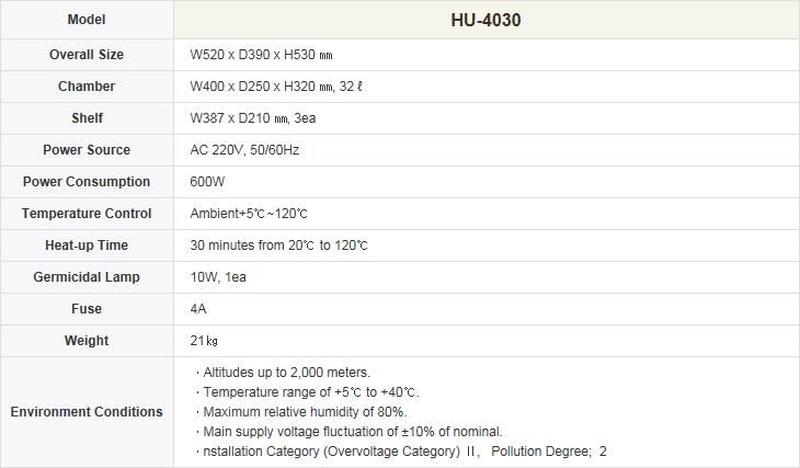 HANSHIN MEDICAL 32 liters HU-4030 1