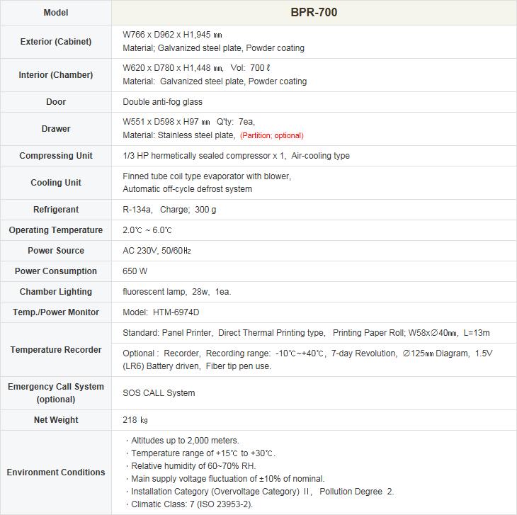 HANSHIN MEDICAL Blood & Pharmaceutical Refrigerator (700 liters) BPR-700 2