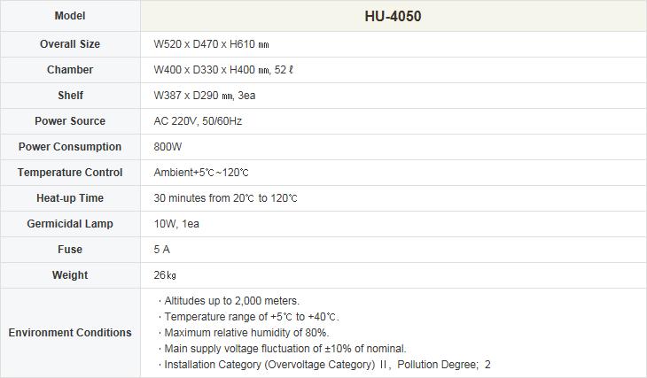 HANSHIN MEDICAL 52 liters HU-4050 1