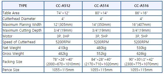 한신목공기계 고속수압대패기계 CC-A-Series