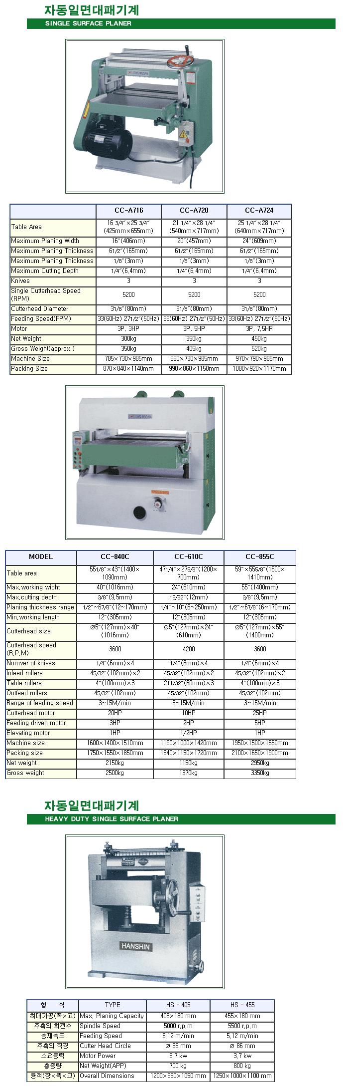 한신목공기계 자동일면대패기계 CC-Series