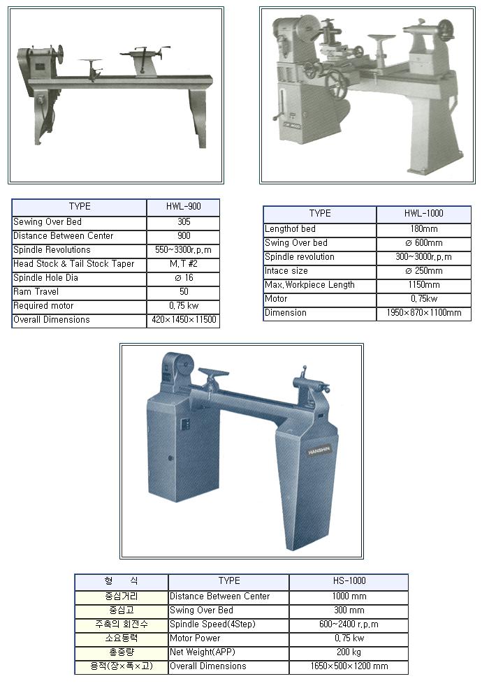 한신목공기계 목공선반 HWL-900/1000, HS-1000
