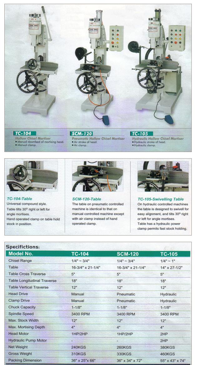 한신목공기계 고성능각끌기계 TC-104/105, SCM-120