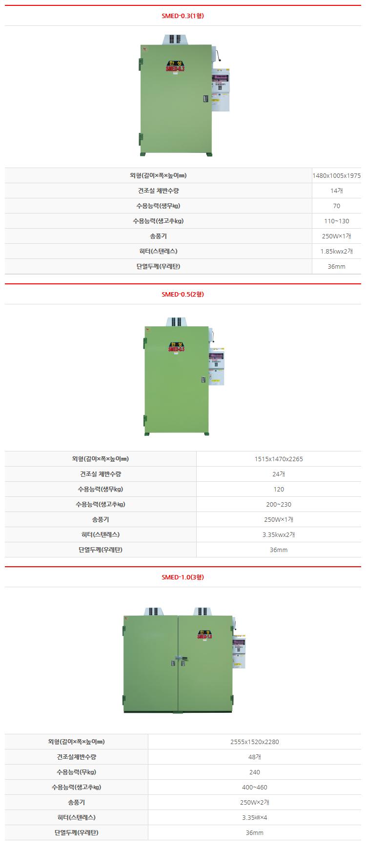 한성 전기식 감압건조기 SMED-0.3/0.5/1.0 3