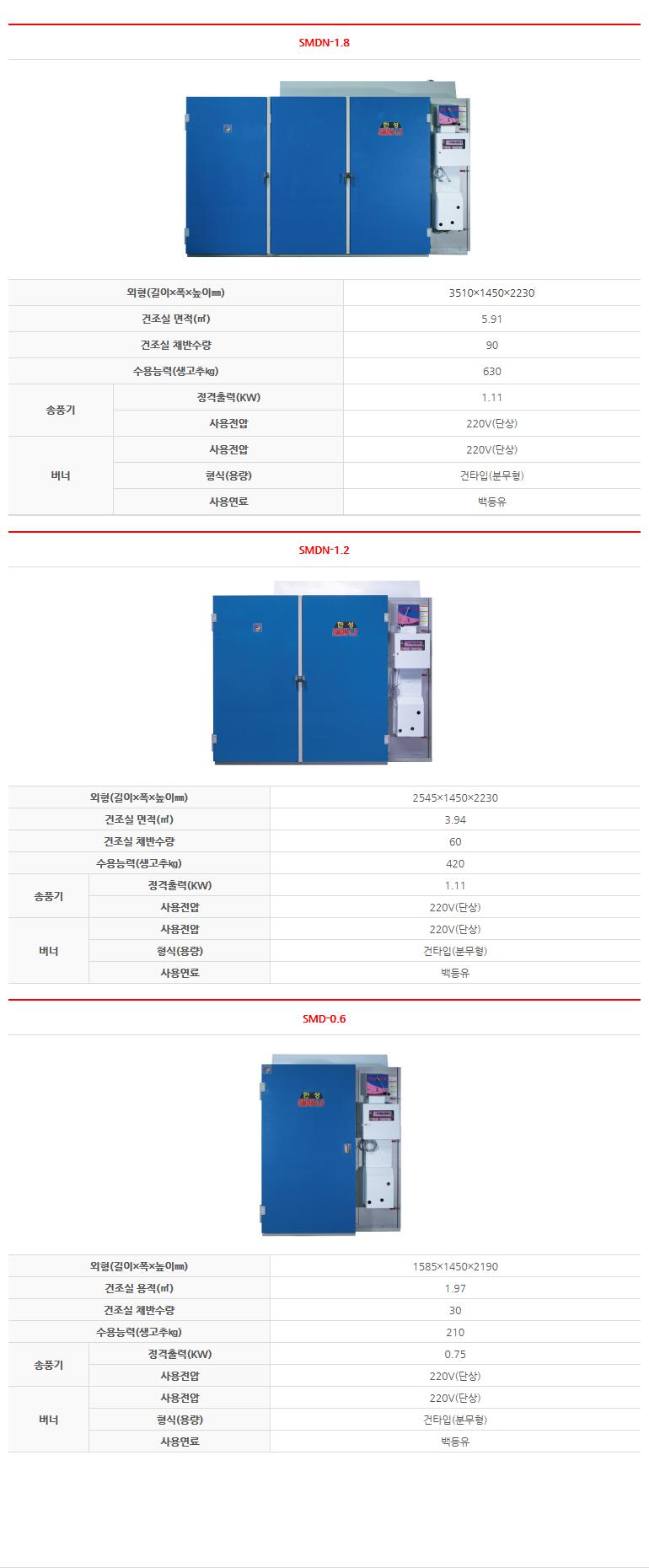 한성 하이브리드(기름+전기겸용) 건조기 SMDN-1.8/1.2/0.6 3