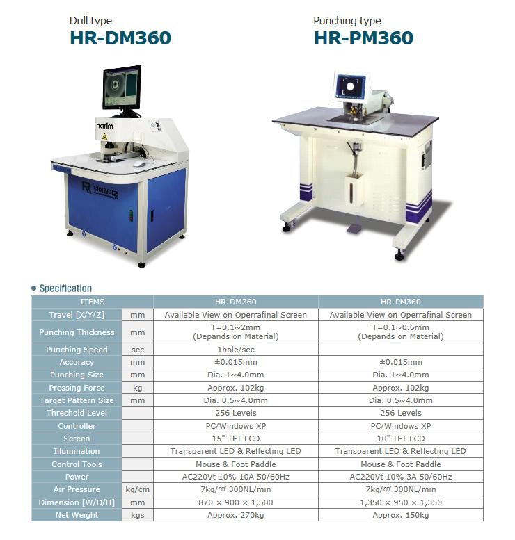HARIM MACHINERY HOLE Series HR-DM360/PM360